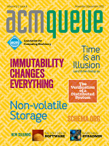 November/December issue of acmqueue magazine